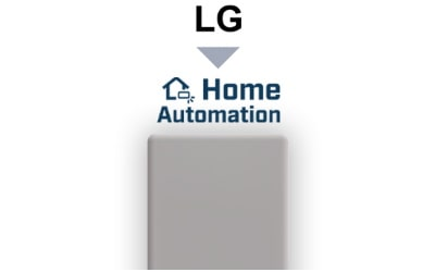 Intesis LG VRF System to Home Automation Interface System Gateway