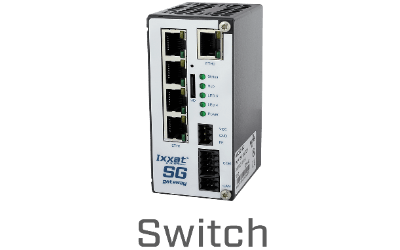 Ixxat SG-gateway with 4-Port Switch